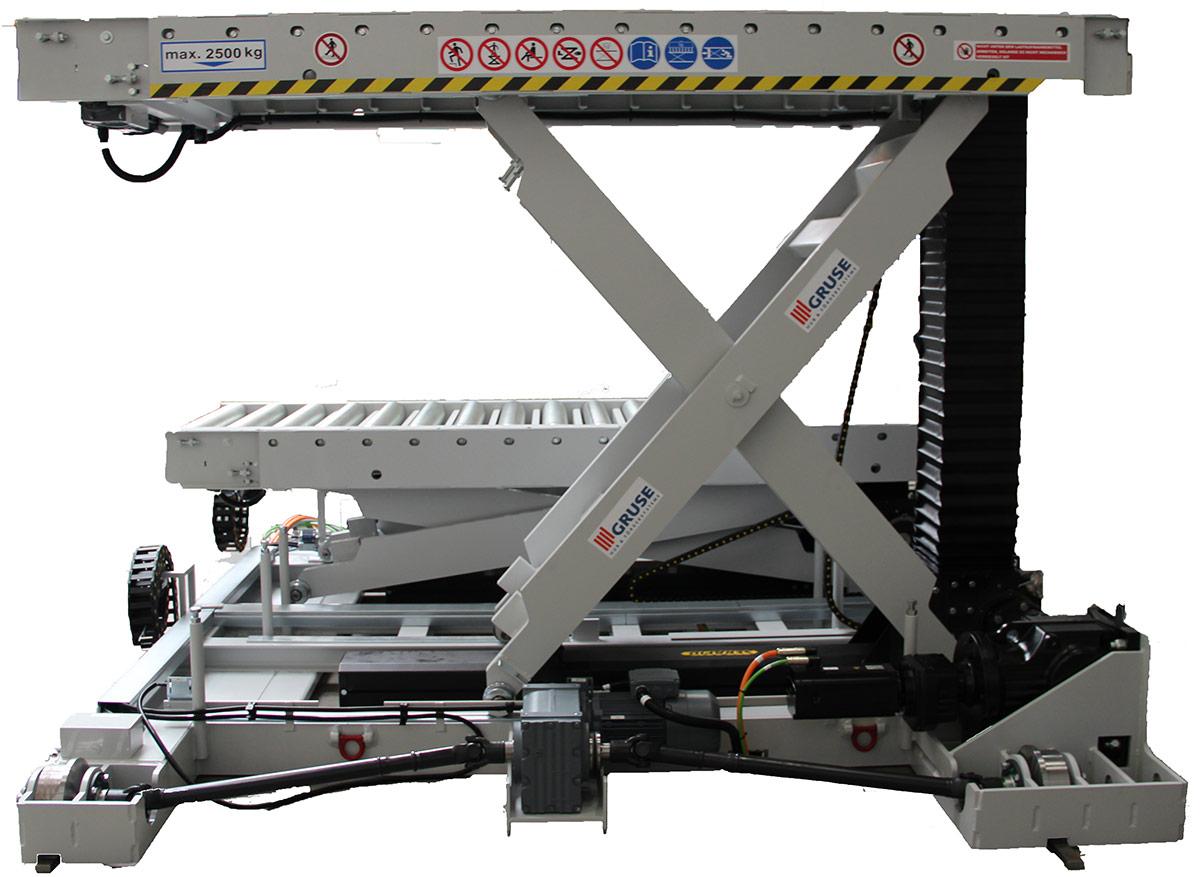Gruse-Maschinenbau-Schubkettentisch
